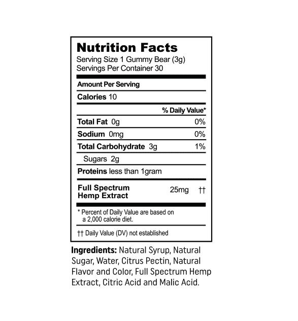 750mg Vegan Gummies Nutrition Panel